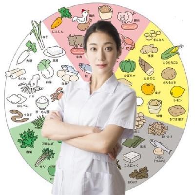 栄養バランスを考える3-4-6 | 健康トピックス