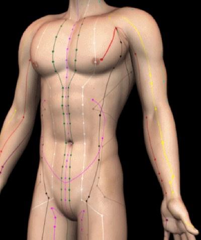 指圧と按摩とマッサージ | 健康トピックス